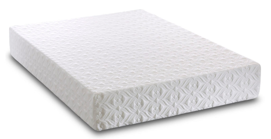 Mattress At Mattressshop.ie