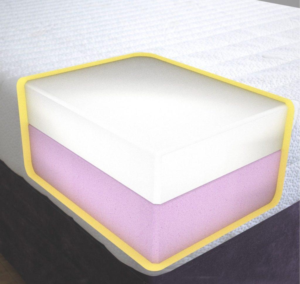 inside-a-memory-foam-mattress